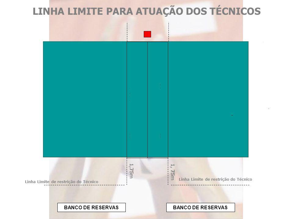 LINHA LIMITE PARA ATUAÇÃO DOS TÉCNICOS 1,75m BANCO DE RESERVAS 1, 75m Linha Limite de restrição do Técnico
