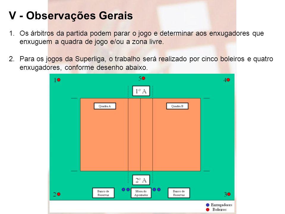 V - Observações Gerais 1.Os árbitros da partida podem parar o jogo e determinar aos enxugadores que enxuguem a quadra de jogo e/ou a zona livre. 2.Par