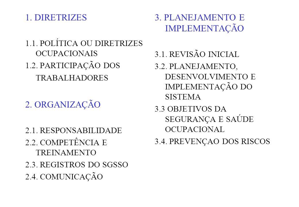 1. DIRETRIZES 1.1. POLÍTICA OU DIRETRIZES OCUPACIONAIS 1.2. PARTICIPAÇÃO DOS TRABALHADORES 2. ORGANIZAÇÃO 2.1. RESPONSABILIDADE 2.2. COMPETÊNCIA E TRE