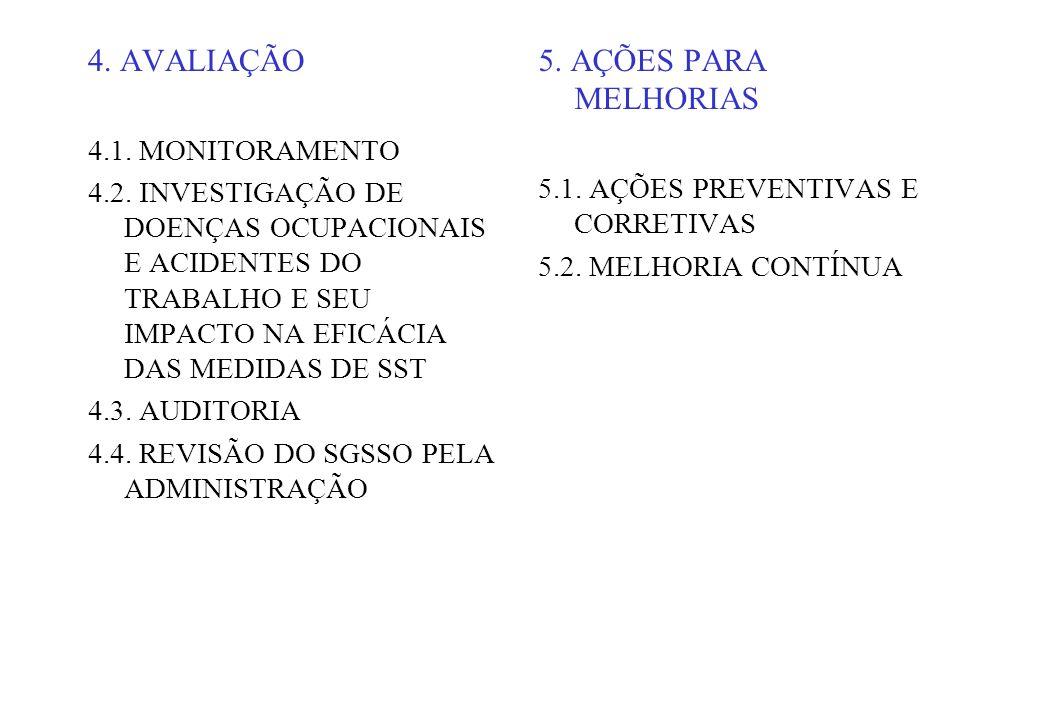 PROGRAMA DE PREVENÇÃO DE RISCOS AMBIENTAIS - PPRA Norma Regulamentadora 9 9.1.1.