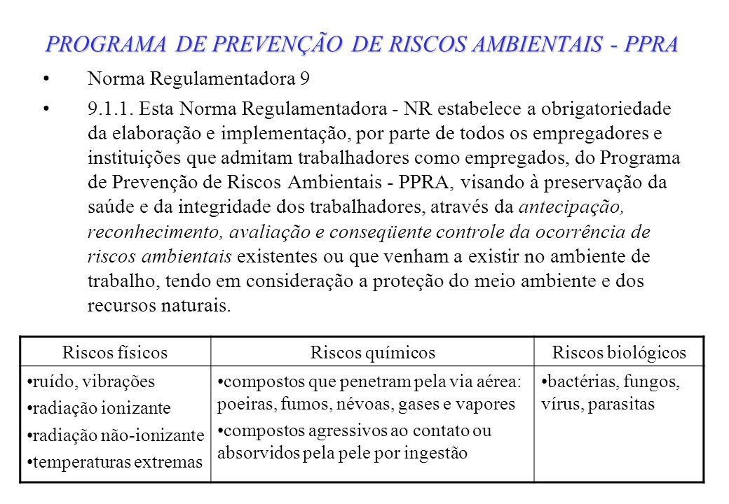 PROGRAMA DE PREVENÇÃO DE RISCOS AMBIENTAIS - PPRA Norma Regulamentadora 9 9.1.1. Esta Norma Regulamentadora - NR estabelece a obrigatoriedade da elabo
