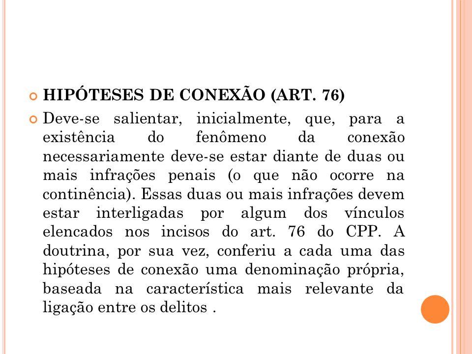 HIPÓTESES DE CONEXÃO (ART. 76) Deve-se salientar, inicialmente, que, para a existência do fenômeno da conexão necessariamente deve-se estar diante de