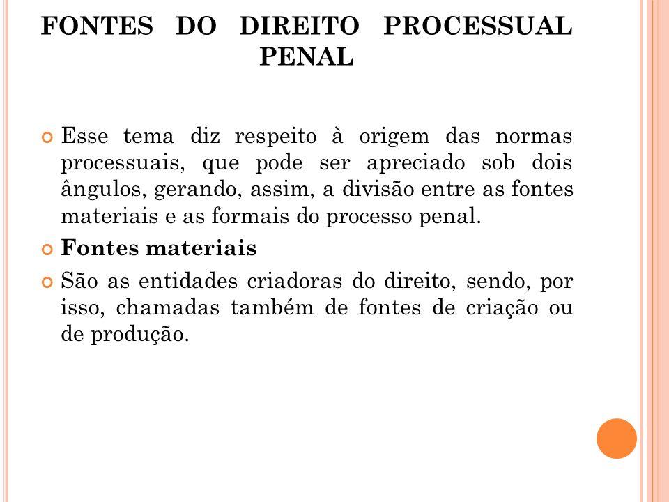 FONTES DO DIREITO PROCESSUAL PENAL Esse tema diz respeito à origem das normas processuais, que pode ser apreciado sob dois ângulos, gerando, assim, a