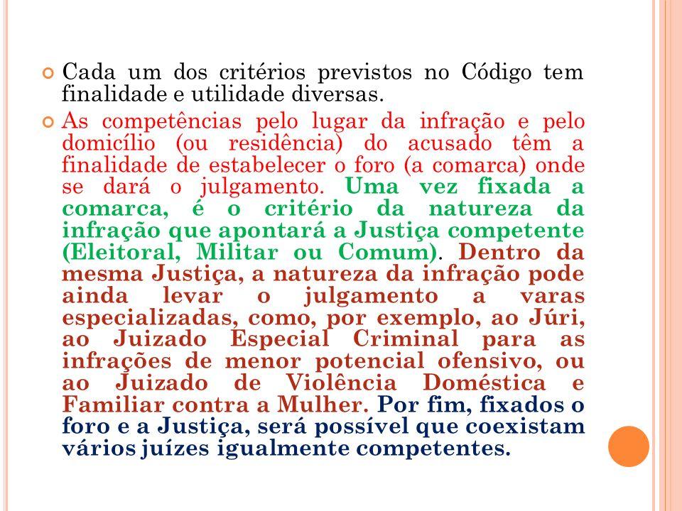 Cada um dos critérios previstos no Código tem finalidade e utilidade diversas. As competências pelo lugar da infração e pelo domicílio (ou residência)