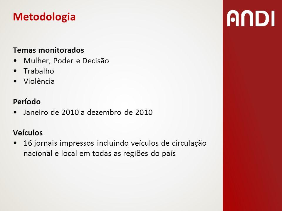 Temas monitorados Mulher, Poder e Decisão Trabalho Violência Período Janeiro de 2010 a dezembro de 2010 Veículos 16 jornais impressos incluindo veícul
