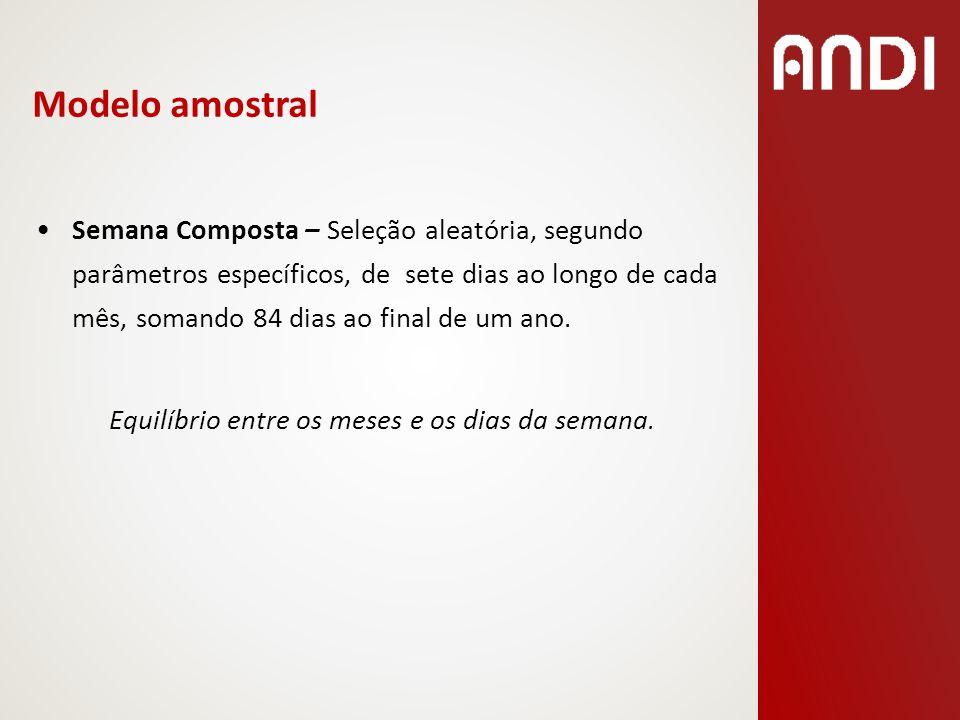 Circulação nacional Folha de S.Paulo/SP O Estado de S.