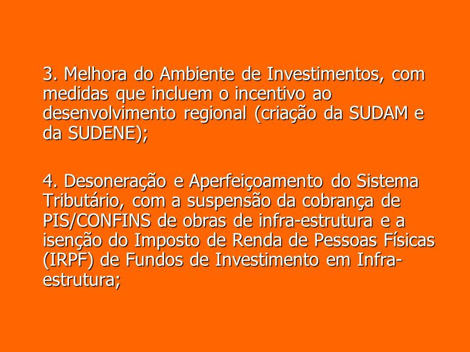 3. Melhora do Ambiente de Investimentos, com medidas que incluem o incentivo ao desenvolvimento regional (criação da SUDAM e da SUDENE); 4. Desoneraçã