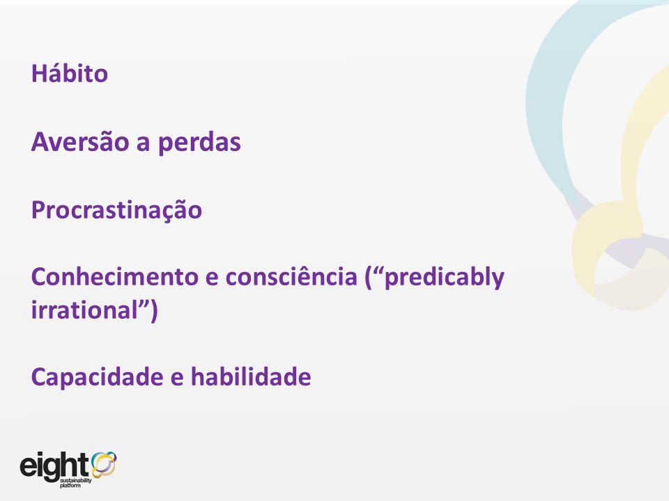 Hábito Aversão a perdas Procrastinação Conhecimento e consciência (predicably irrational) Capacidade e habilidade