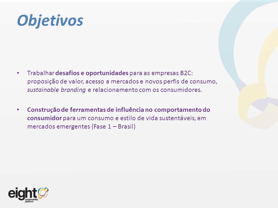Objetivos Trabalhar desafios e oportunidades para as empresas B2C: proposição de valor, acesso a mercados e novos perfis de consumo, sustainable brand