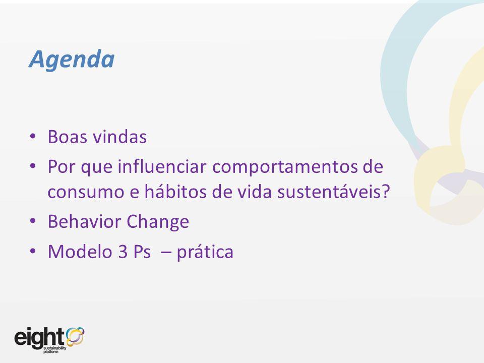 Agenda Boas vindas Por que influenciar comportamentos de consumo e hábitos de vida sustentáveis? Behavior Change Modelo 3 Ps – prática
