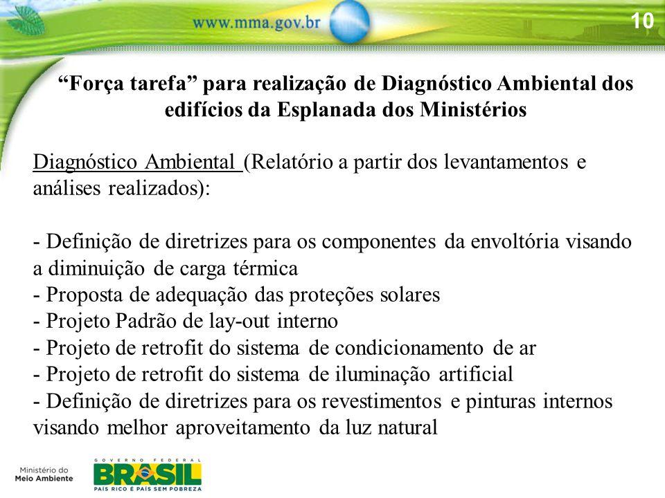 10 Força tarefa para realização de Diagnóstico Ambiental dos edifícios da Esplanada dos Ministérios Diagnóstico Ambiental (Relatório a partir dos leva