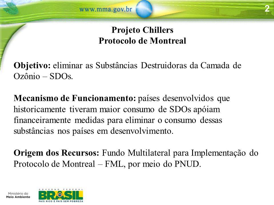 2 Projeto Chillers Protocolo de Montreal Objetivo: eliminar as Substâncias Destruidoras da Camada de Ozônio – SDOs. Mecanismo de Funcionamento: países
