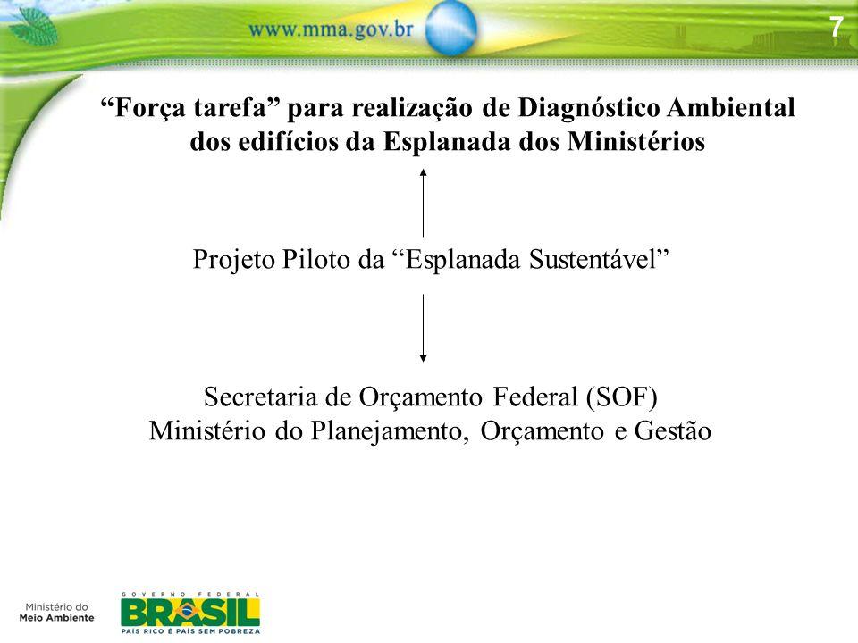 7 Secretaria Projeto Piloto da Esplanada Sustentável Secretaria de Orçamento Federal (SOF) Ministério do Planejamento, Orçamento e Gestão Força tarefa