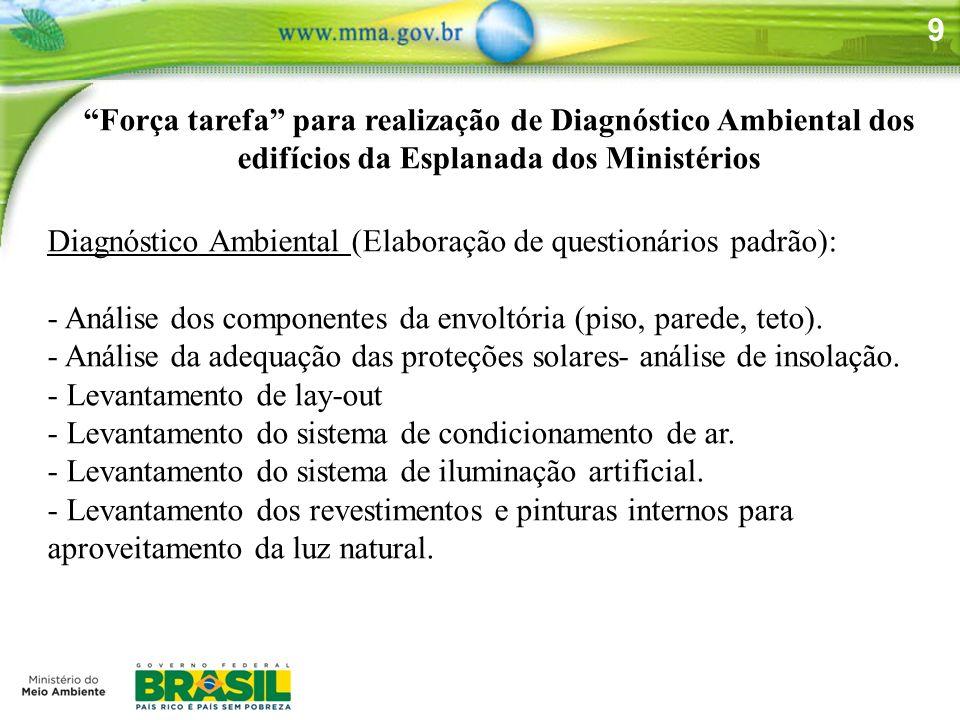 9 Força tarefa para realização de Diagnóstico Ambiental dos edifícios da Esplanada dos Ministérios Diagnóstico Ambiental (Elaboração de questionários