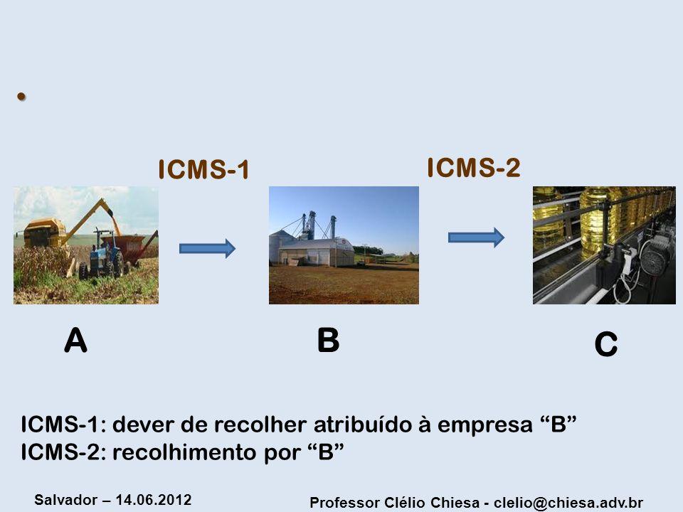 Professor Clélio Chiesa - clelio@chiesa.adv.br Salvador – 14.06.2012 AB C ICMS-1 ICMS-2 ICMS-1: dever de recolher atribuído à empresa B ICMS-2: recolh