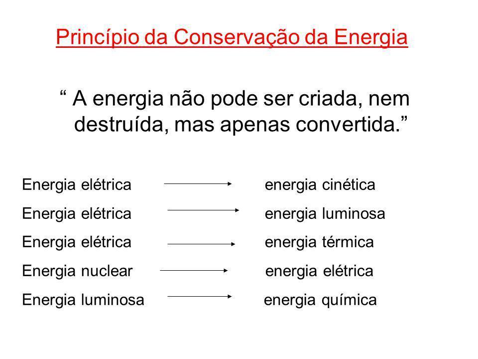 Princípio da Conservação da Energia A energia não pode ser criada, nem destruída, mas apenas convertida. Energia elétrica energia cinética Energia elé