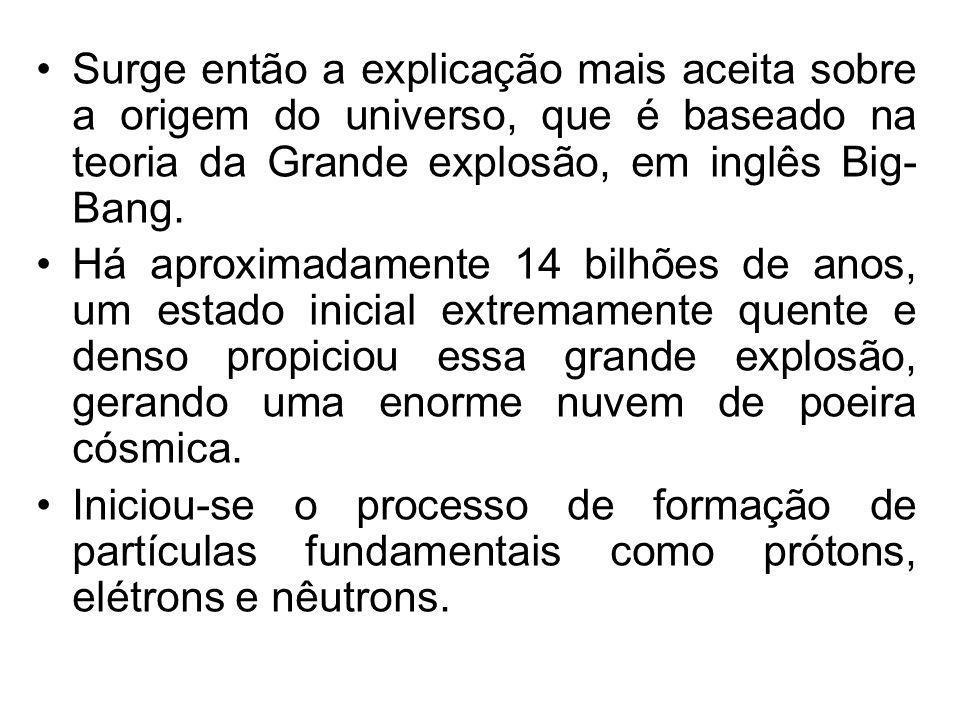 Surge então a explicação mais aceita sobre a origem do universo, que é baseado na teoria da Grande explosão, em inglês Big- Bang. Há aproximadamente 1