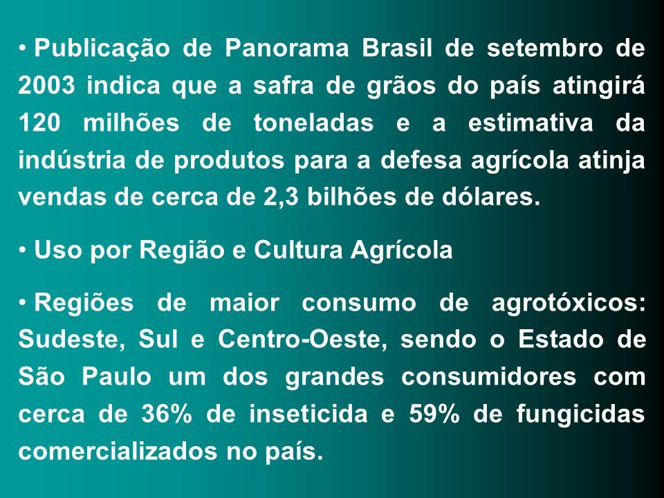Publicação de Panorama Brasil de setembro de 2003 indica que a safra de grãos do país atingirá 120 milhões de toneladas e a estimativa da indústria de