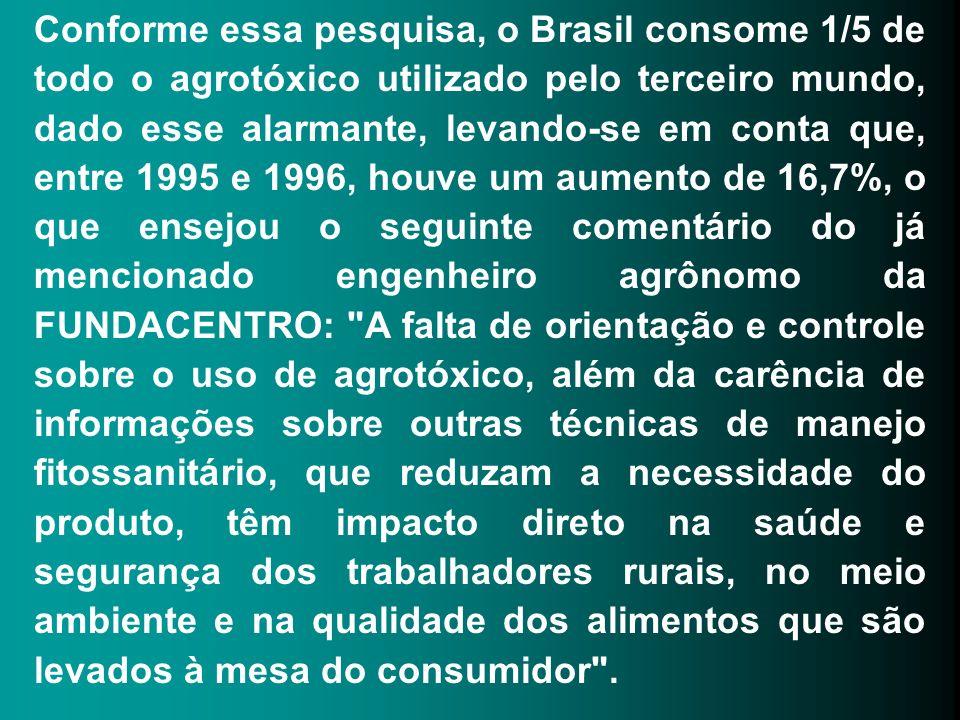 Conforme essa pesquisa, o Brasil consome 1/5 de todo o agrotóxico utilizado pelo terceiro mundo, dado esse alarmante, levando-se em conta que, entre 1