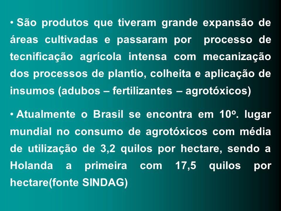 São produtos que tiveram grande expansão de áreas cultivadas e passaram por processo de tecnificação agrícola intensa com mecanização dos processos de