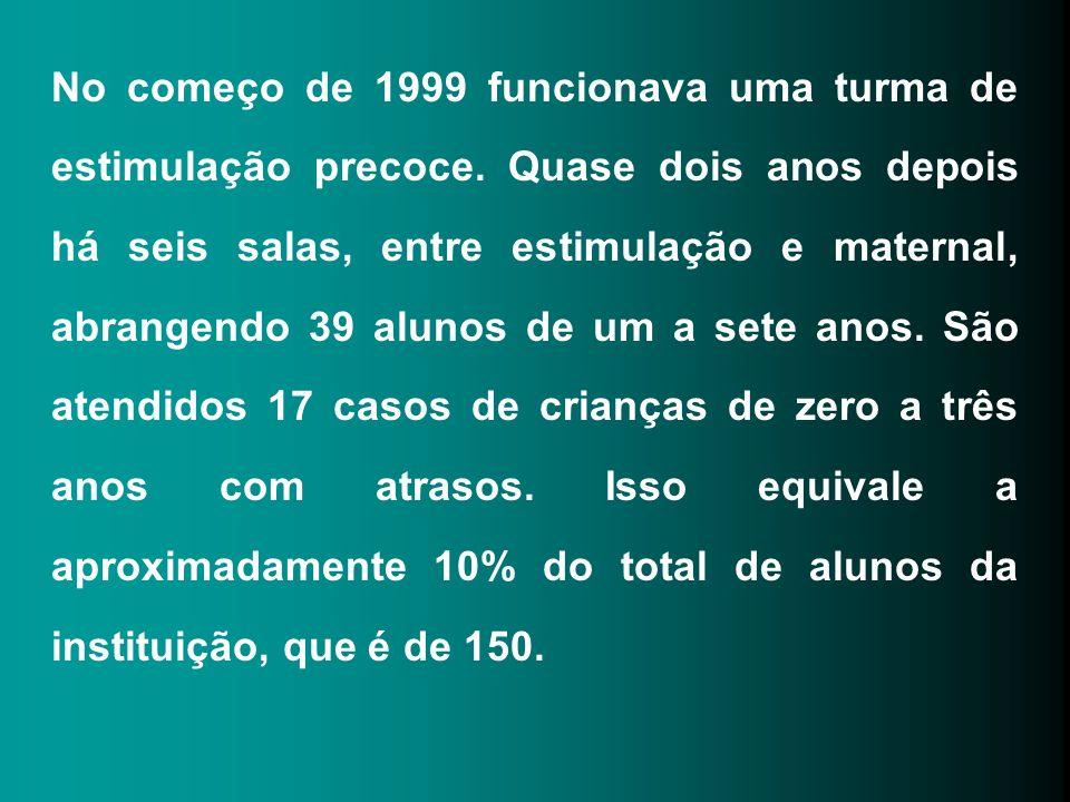 No começo de 1999 funcionava uma turma de estimulação precoce. Quase dois anos depois há seis salas, entre estimulação e maternal, abrangendo 39 aluno
