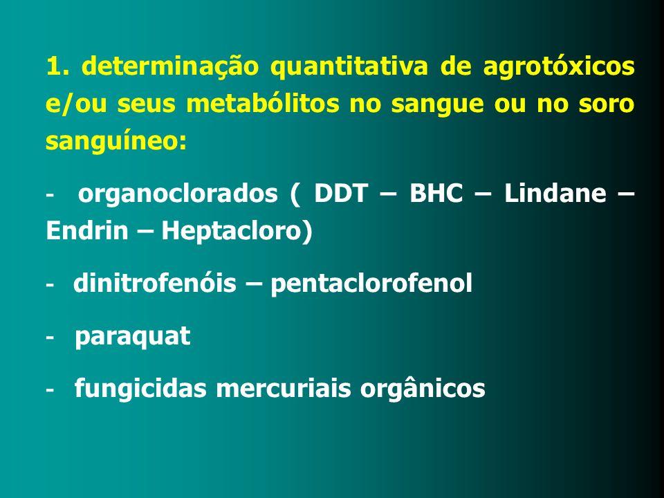 1. determinação quantitativa de agrotóxicos e/ou seus metabólitos no sangue ou no soro sanguíneo: - organoclorados ( DDT – BHC – Lindane – Endrin – He