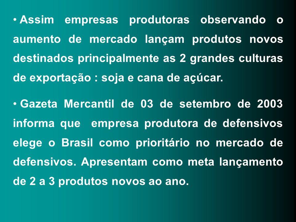 Assim empresas produtoras observando o aumento de mercado lançam produtos novos destinados principalmente as 2 grandes culturas de exportação : soja e