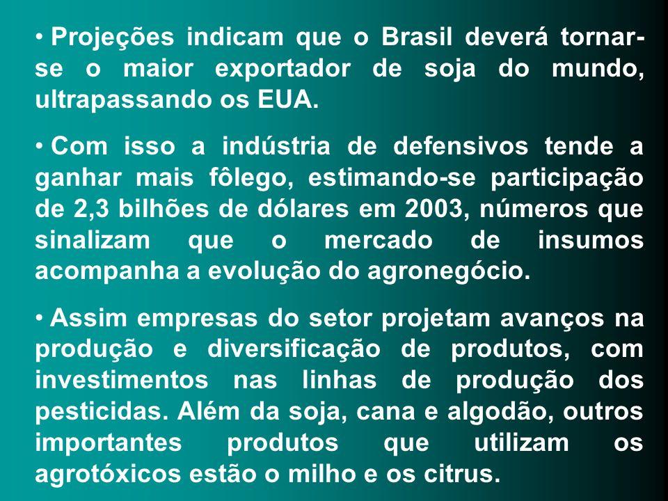 Projeções indicam que o Brasil deverá tornar- se o maior exportador de soja do mundo, ultrapassando os EUA. Com isso a indústria de defensivos tende a