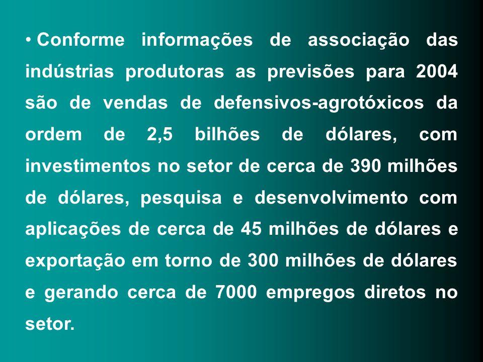 Conforme informações de associação das indústrias produtoras as previsões para 2004 são de vendas de defensivos-agrotóxicos da ordem de 2,5 bilhões de