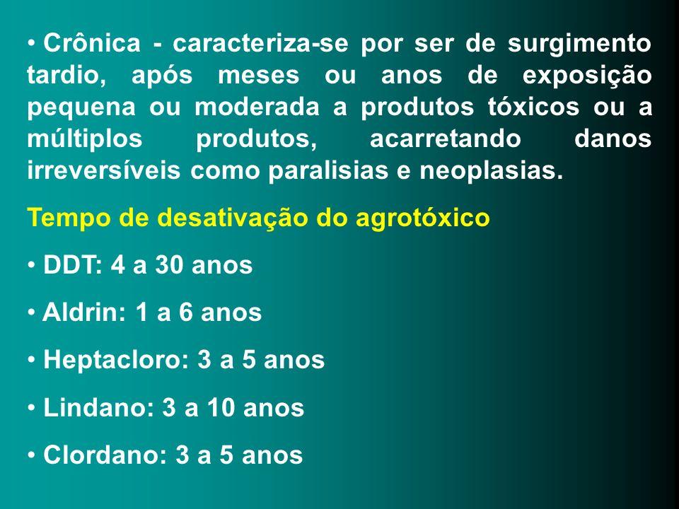 Crônica - caracteriza-se por ser de surgimento tardio, após meses ou anos de exposição pequena ou moderada a produtos tóxicos ou a múltiplos produtos,
