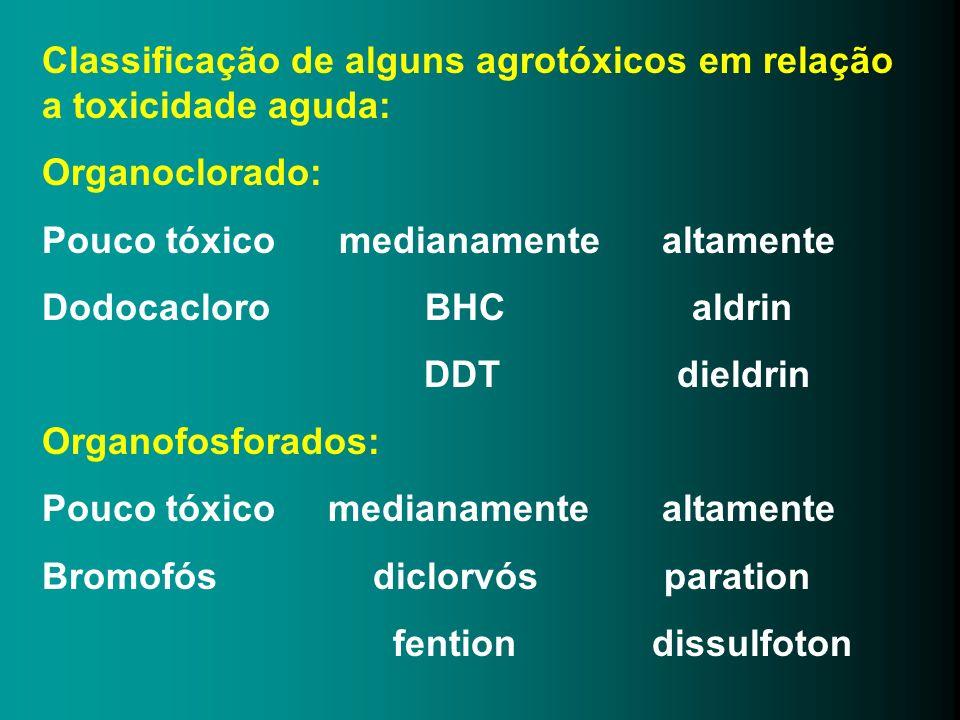 Classificação de alguns agrotóxicos em relação a toxicidade aguda: Organoclorado: Pouco tóxico medianamente altamente Dodocacloro BHC aldrin DDT dield
