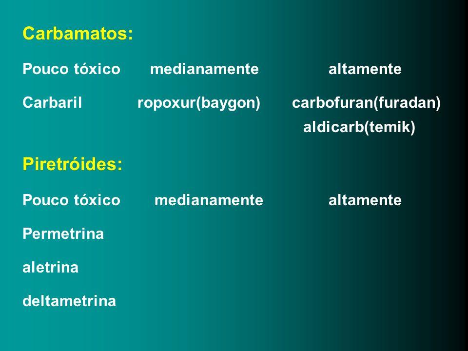 Carbamatos: Pouco tóxico medianamente altamente Carbaril ropoxur(baygon) carbofuran(furadan) aldicarb(temik) Piretróides: Pouco tóxico medianamente al