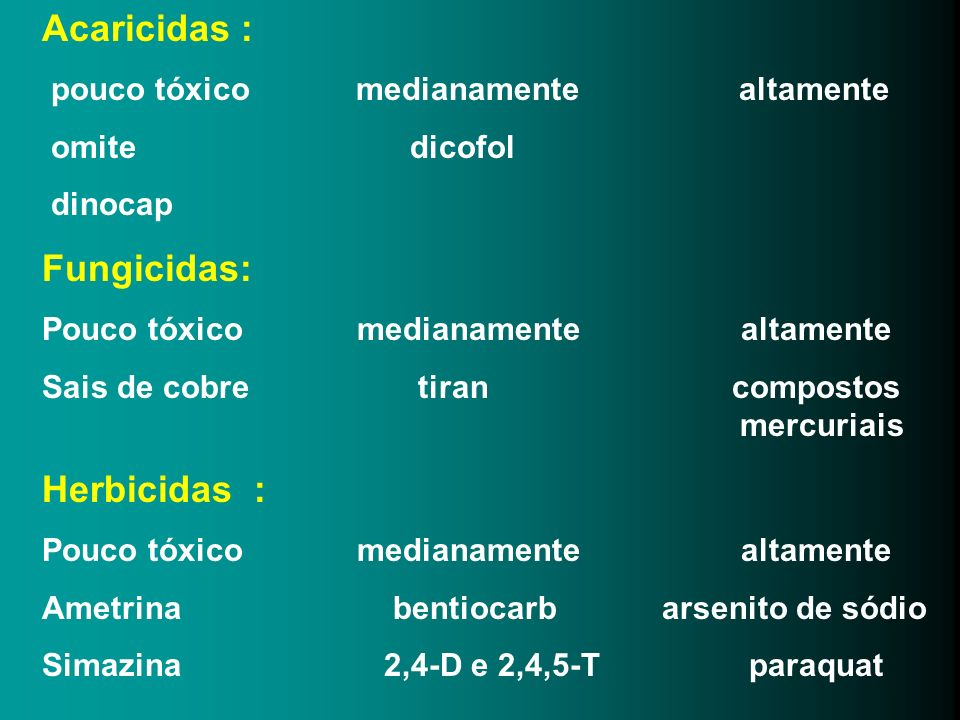 Acaricidas : pouco tóxico medianamente altamente omite dicofol dinocap Fungicidas: Pouco tóxico medianamente altamente Sais de cobre tiran compostos m