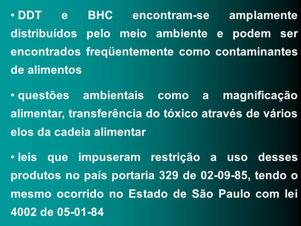 DDT e BHC encontram-se amplamente distribuídos pelo meio ambiente e podem ser encontrados freqüentemente como contaminantes de alimentos questões ambi