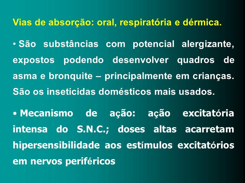 Vias de absorção: oral, respiratória e dérmica. São substâncias com potencial alergizante, expostos podendo desenvolver quadros de asma e bronquite –