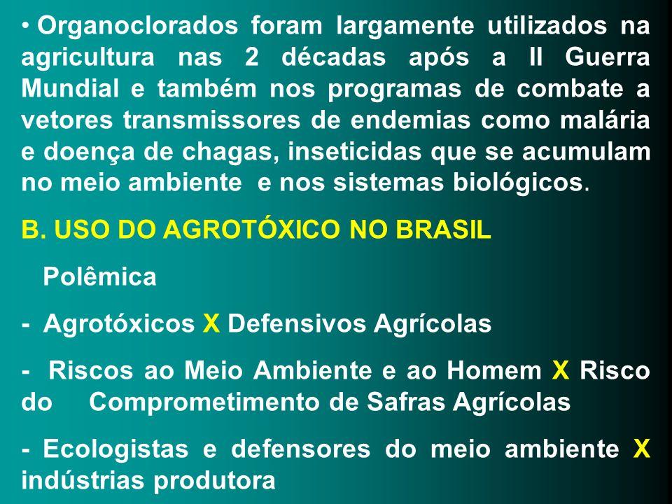 Organoclorados foram largamente utilizados na agricultura nas 2 décadas após a II Guerra Mundial e também nos programas de combate a vetores transmiss
