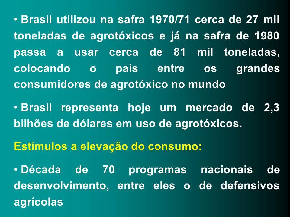 Brasil utilizou na safra 1970/71 cerca de 27 mil toneladas de agrotóxicos e já na safra de 1980 passa a usar cerca de 81 mil toneladas, colocando o pa