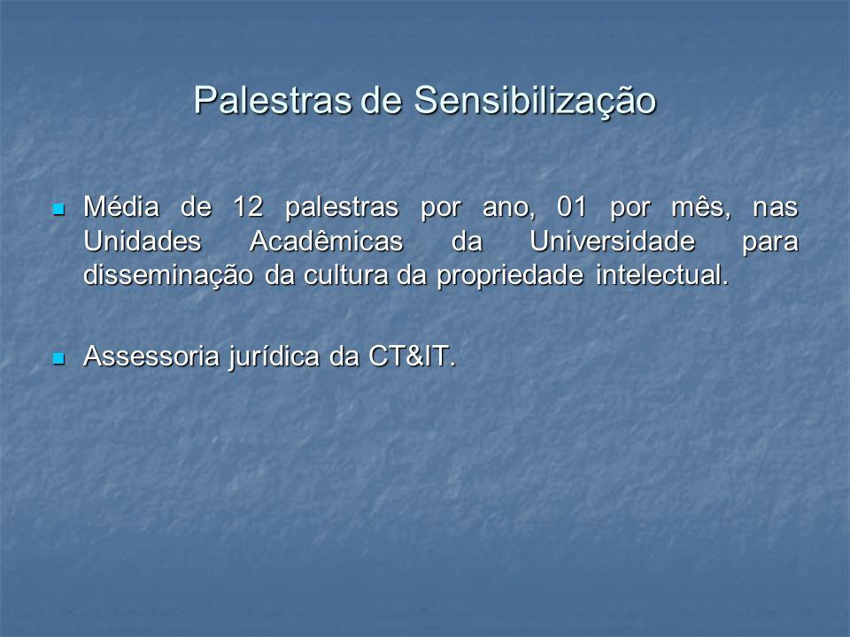 Palestras de Sensibilização Média de 12 palestras por ano, 01 por mês, nas Unidades Acadêmicas da Universidade para disseminação da cultura da proprie