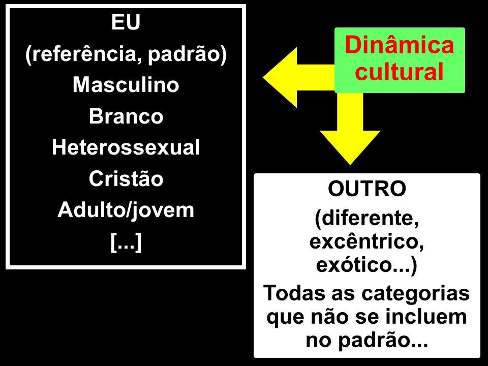 OUTRO (diferente, excêntrico, exótico...) Todas as categorias que não se incluem no padrão... EU (referência, padrão) Masculino Branco Heterossexual C