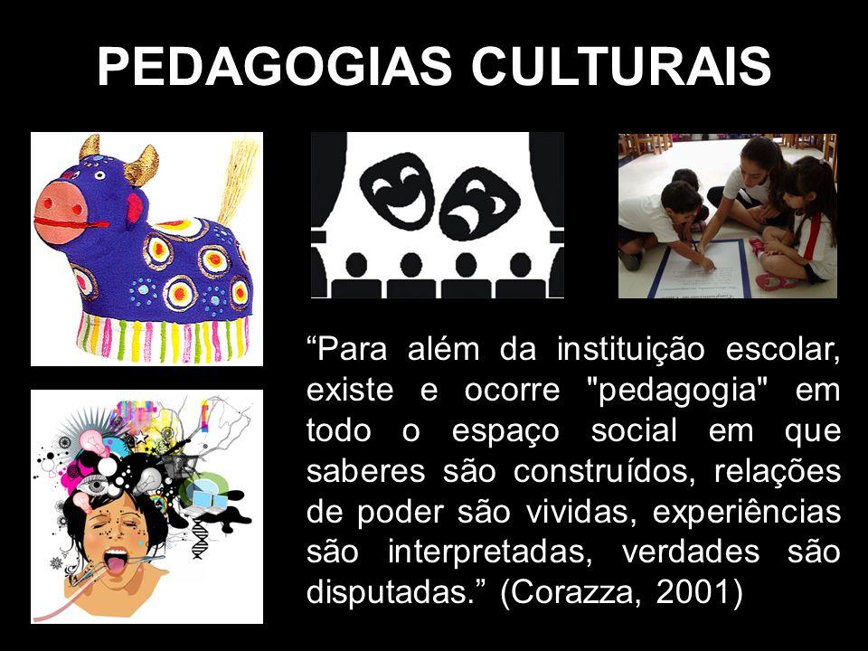 PEDAGOGIAS CULTURAIS Para além da instituição escolar, existe e ocorre