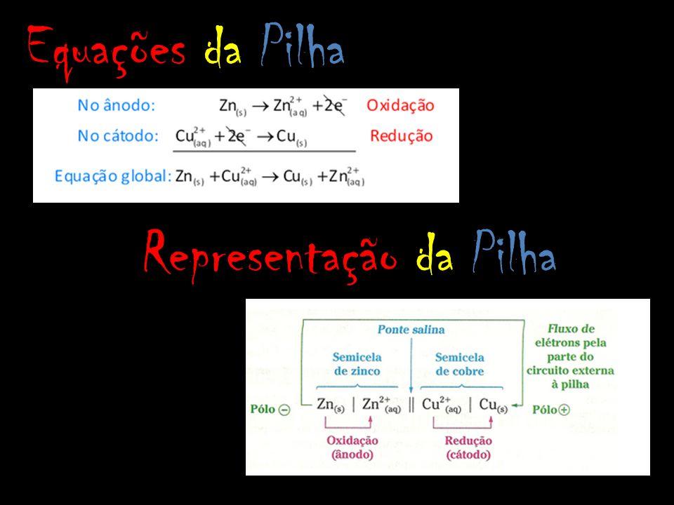 Representação da Pilha Equações da Pilha