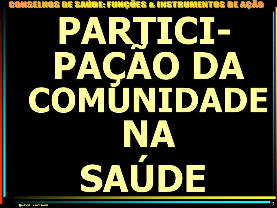 gilson carvalho GILSON CARVALHO 9 ÍNDICE EJ & RG GASTO PÚBLICO BRASILEIRO-DIA COM SAÚDE - 2010 R$1,98 POR DIA