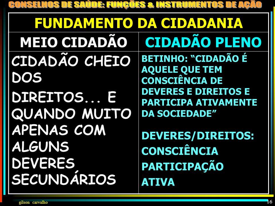 gilson carvalho 15 CONSENSOS & DISCENSOS NA PARTICIPAÇÃO CIDADÃO MEIO (DIREITOS) X INTEIRO (DIR/DEV) USUFRUTO E USURPAÇÃO DE DIREITOS x PARTICIPAÇÃO P