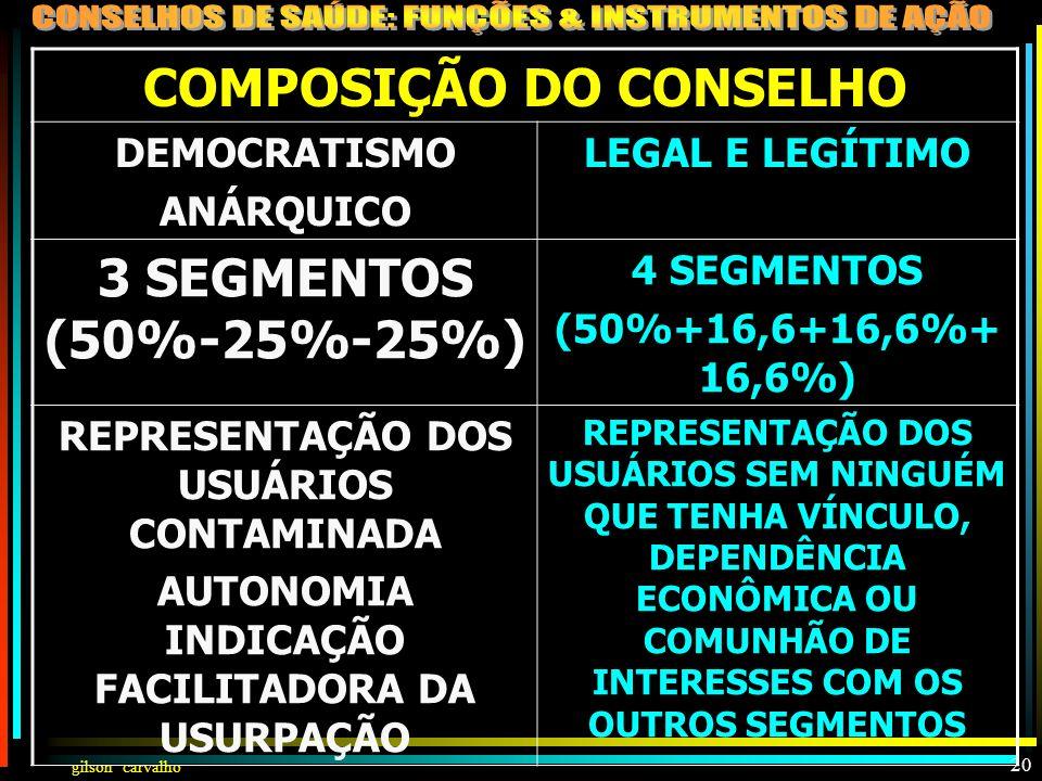 gilson carvalho 19 IMPÉRIO DA DEMOCRACIA DEMOCRATISMO ANÁRQUICO DEMOCRACIA PARTICIPATIVA ALEGA-SE A CADA MOMENTO QUE TODOS TÊM DIREITO À VOZ MAS A PRÁ