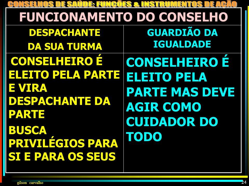 gilson carvalho 23 FUNCIONAMENTO DO CONSELHO CONSELHEIROS PERPÉTUOS E VITALÍCIOS RODÍZIO DEMOCRÁTICO DE CONSELHEIROS CONSELHEIROS QUE SE PERPETUAM SEM