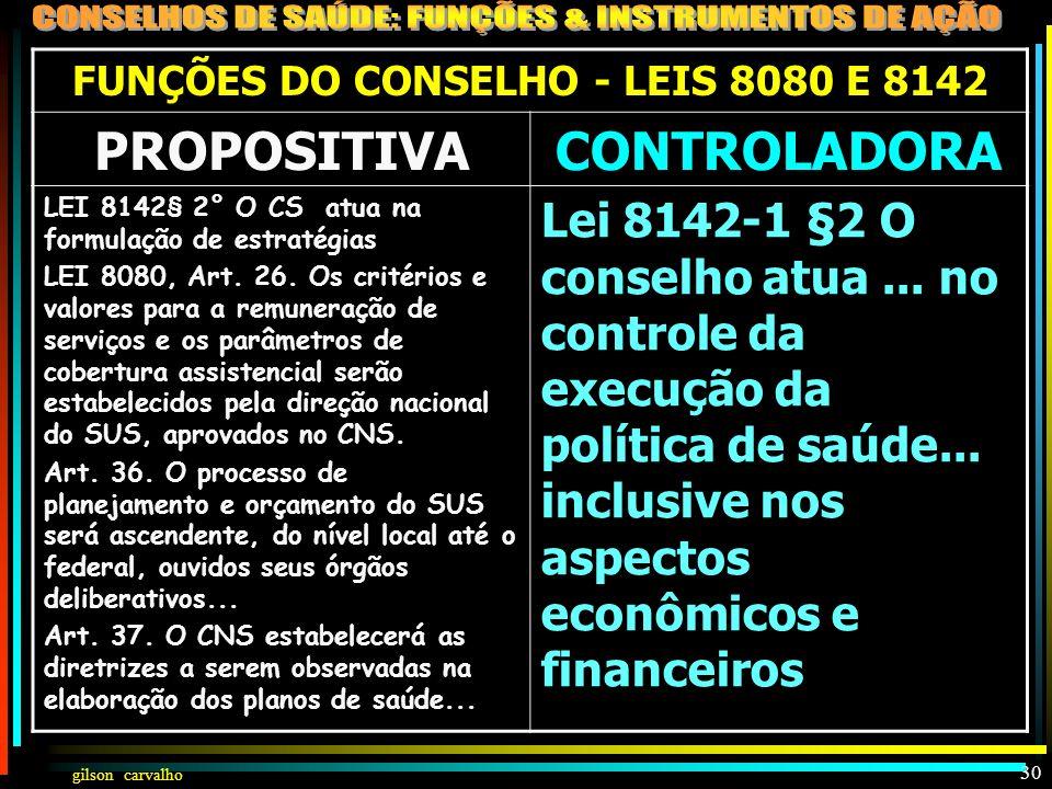 gilson carvalho 29 FUNÇÕES DO CONSELHO E INSTRUMENTO S DE AÇÃO