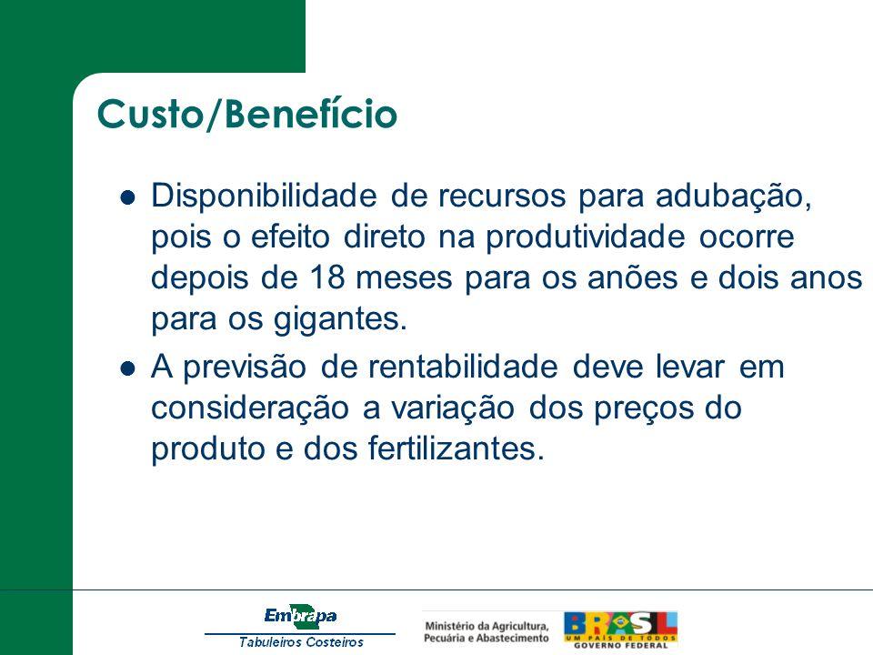 Custo/Benefício Disponibilidade de recursos para adubação, pois o efeito direto na produtividade ocorre depois de 18 meses para os anões e dois anos p