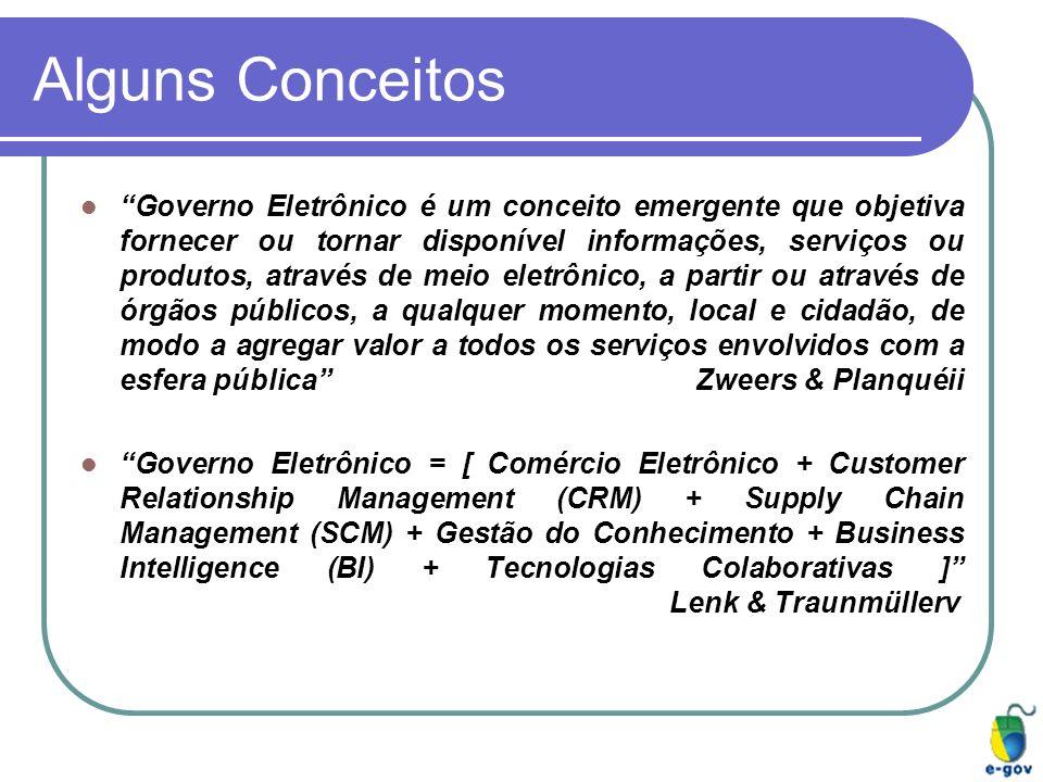 Alguns Conceitos Governo Eletrônico é um conceito emergente que objetiva fornecer ou tornar disponível informações, serviços ou produtos, através de m