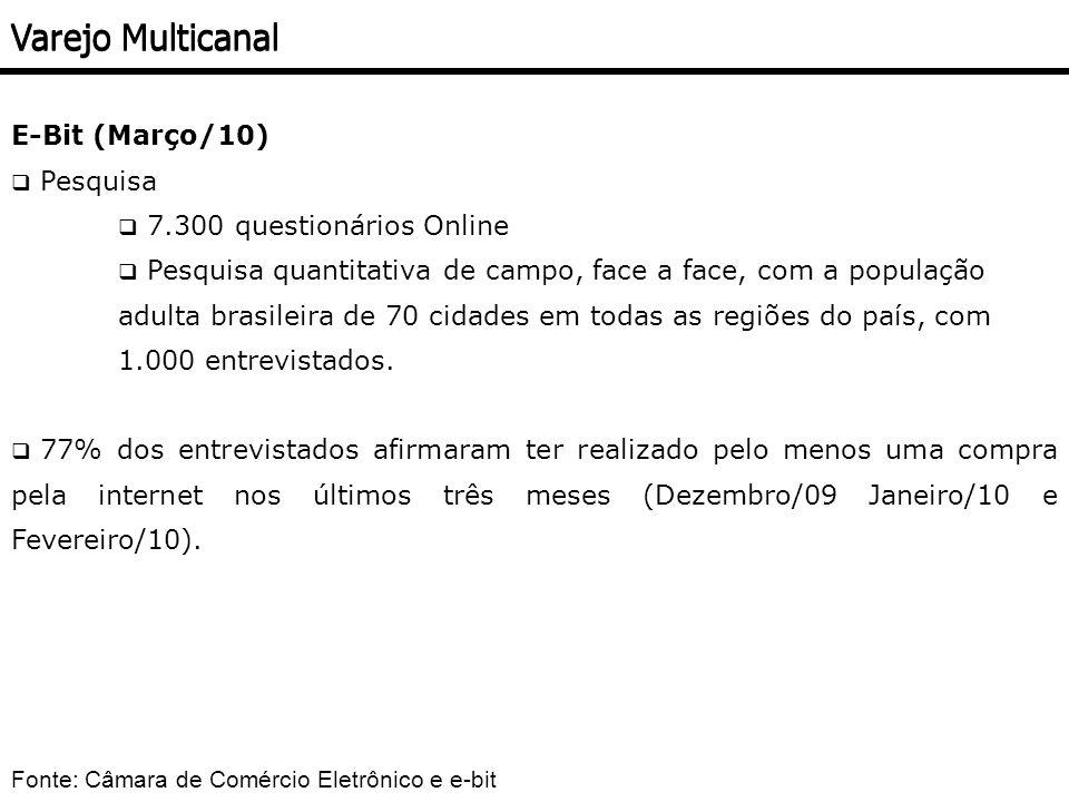 E-Bit (Março/10) Pesquisa 7.300 questionários Online Pesquisa quantitativa de campo, face a face, com a população adulta brasileira de 70 cidades em t