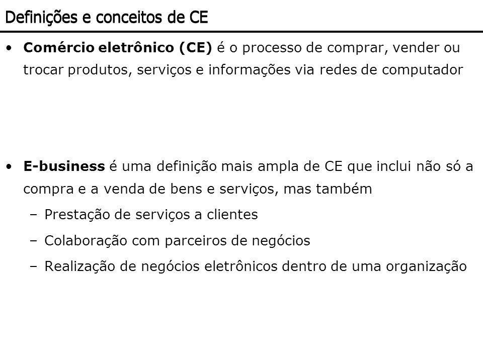 Comércio eletrônico (CE) é o processo de comprar, vender ou trocar produtos, serviços e informações via redes de computador E-business é uma definição